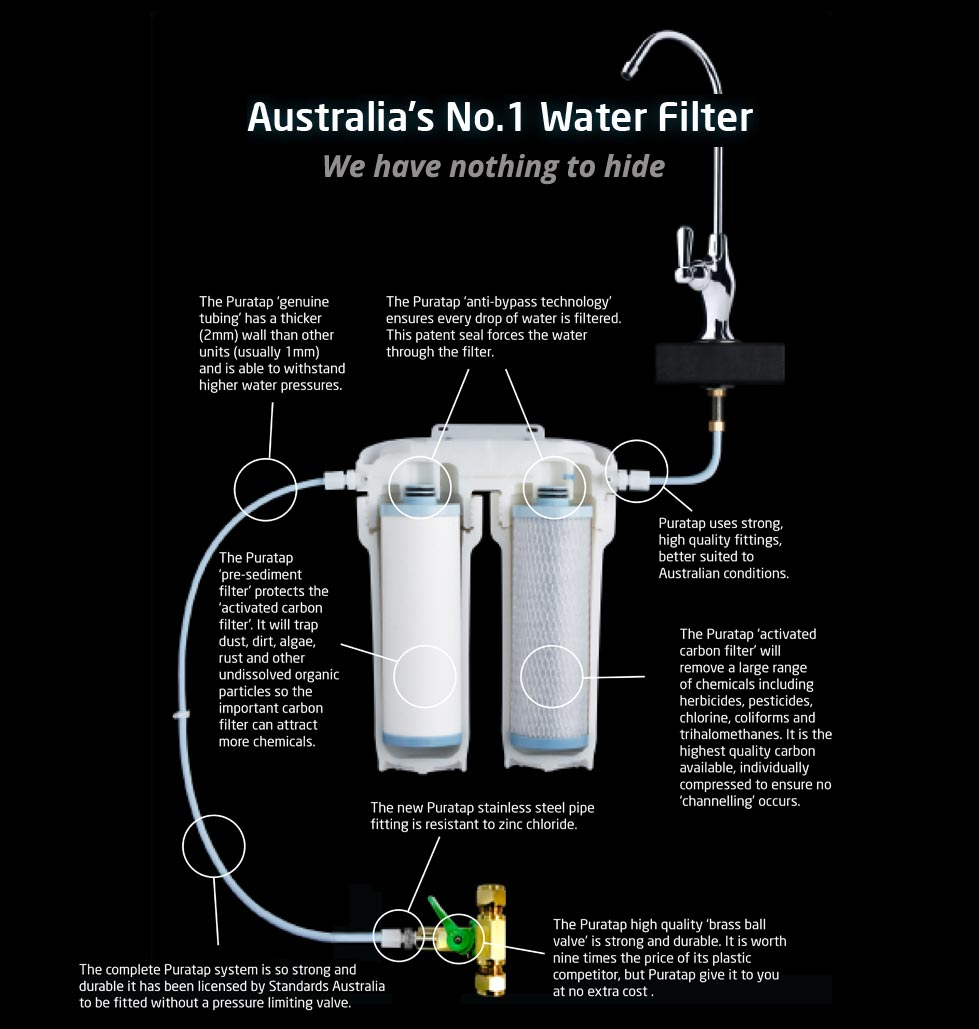 under sink water filter installed by our certified plumbers - Puratap Water Filters Specialist Adelaide